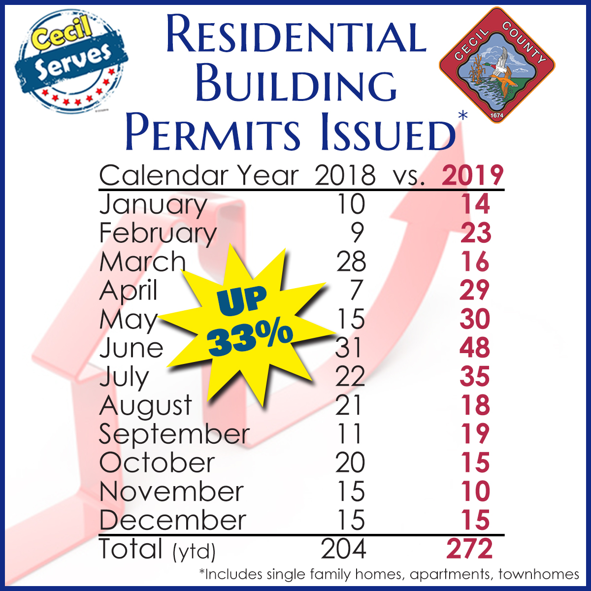 LUDS PERMITS 0120